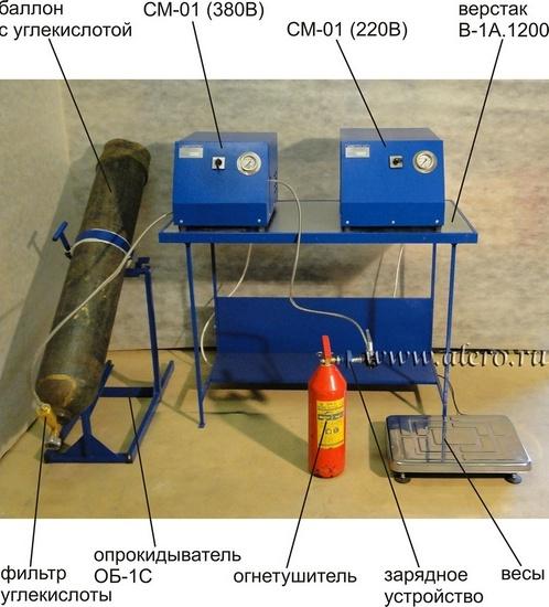 2012 г. Пример подключения углекислотной станции СМ-01 к транспортному углекислотному баллону и огнетушителю